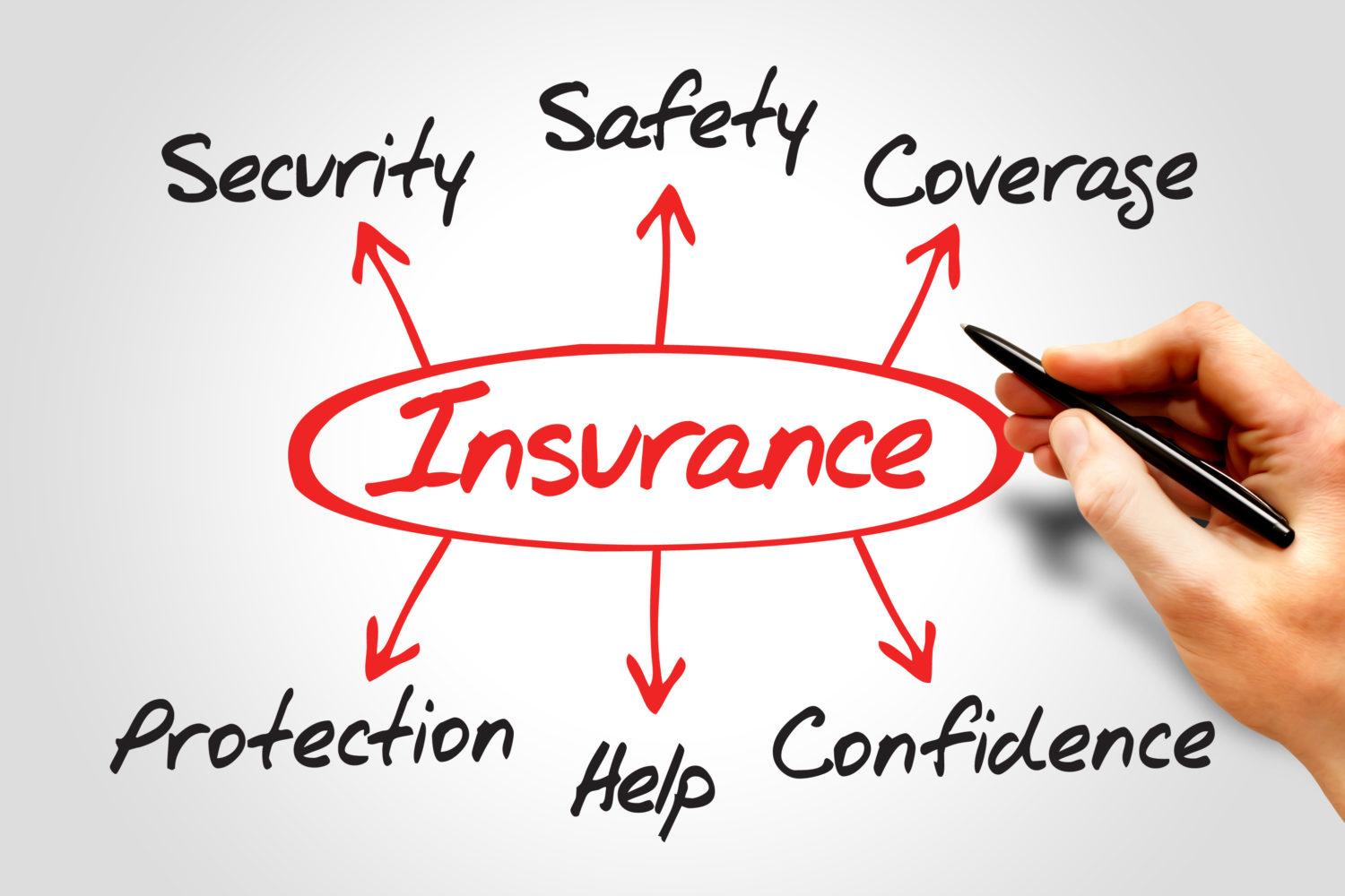 Income Insurance Protection Against Unemployment and Incapacity Worth Considering